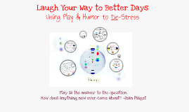 Copy of Stress Management