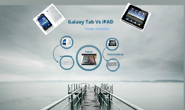 Galaxy Tab VS Ipad