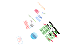 Copy of Hemp Biotechnology