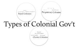 Copy of Colonial Government