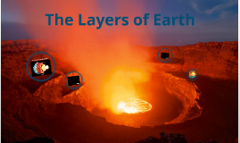 Copy of Layers of the Earth