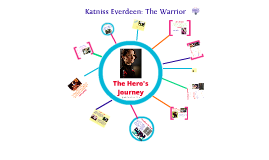 Katniss Everdeen: Hero's Journey