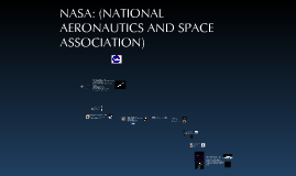 NASA (National Aeronautics Space Association)