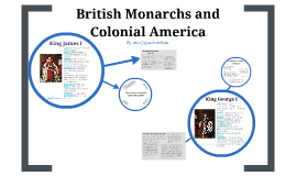 British Monarchs and Colonial America