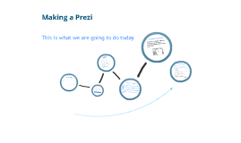 DTLLS group - Making a Prezi