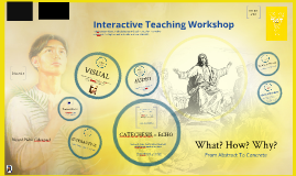 Interactive Teaching Workshop for Catechist