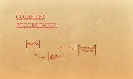 COLAGENS RECORRENTES