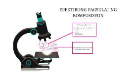 Copy of Mga Bahagi ng Komposisyon