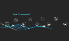 How Shirts are made??