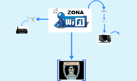 Protección frente a redes inalámbricas
