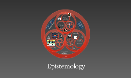 Epistemology Part I