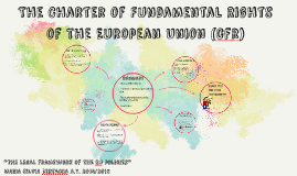 The Charter of Fundamental Rights of
