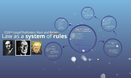 2017 February Surrey Law as a system of rules
