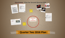 Quarter Two 2016 Plan
