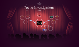 Poetry Investigations