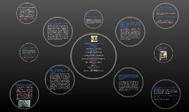Copy of LIDERAZGO PROFESIONAL