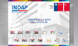 Copy of INDAP ÁREA SAN FELIPE