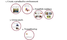 Copy of Create a productive environment
