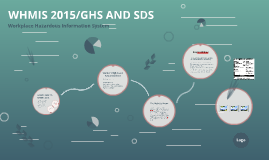 WHMIS 2015/GHS AND SDS
