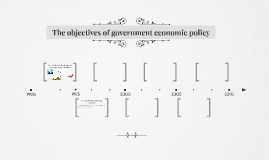 The objectives of government economic policy