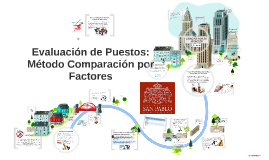 Copy of Evaluacion de puestos: Comparacion por Factores