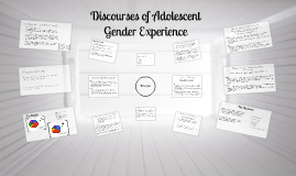 Discourses of Adolescent Gender Experience