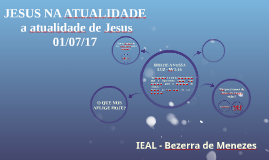 JESUS NA ATUALIDADE