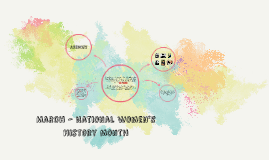 Copy of March - National Women's History Month