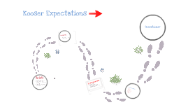 Copy of Kooser Expectations