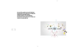 Copy of EDU 544 Day 3/4 Strategies 6,7,8 (REVISED)
