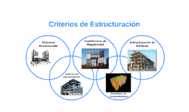Diplomado en Estructuras: Criterios de Estructuración
