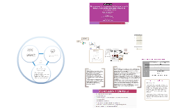 Copy of mirada competencial i entorns digitals II