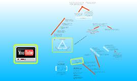 Copy of Entornos Virtuales como espacios de E-A