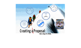 Copy of MBA 5652 - Research Proposal
