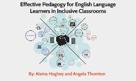 Copy of Effective Pedagogy for English Language Learners in Inclusive Classrooms