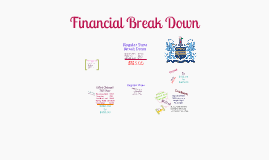 AXiD: Financial Break Down