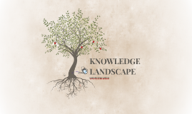 KNOWLEDGE LANDSCAPE