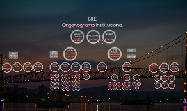 IBREI - Organograma