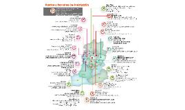 Puntos y horarios de inscripción