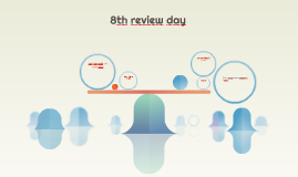 8th review day