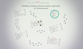 Handling Changes: Brown County 's Approach to Homelessness