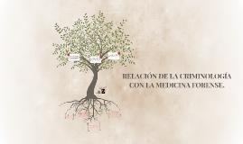 Copy of RELACIÓN DE LA CRIMINOLOGÍA CON LA MEDICINA.