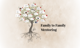 Copy of Family to Family Mentoring