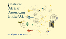Enslaved African Americans in the U.S.