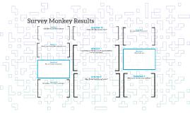 Survey Monkey Results