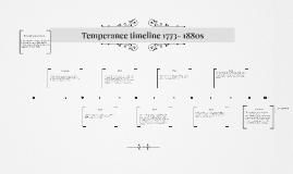 Temperance timeline