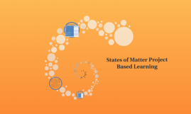 Copy of States of Matter Project Based Learning