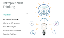 Copy of Entrepreneur Thinking