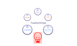 Constuctivism