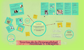 Copy of Teorias de la Personalidad